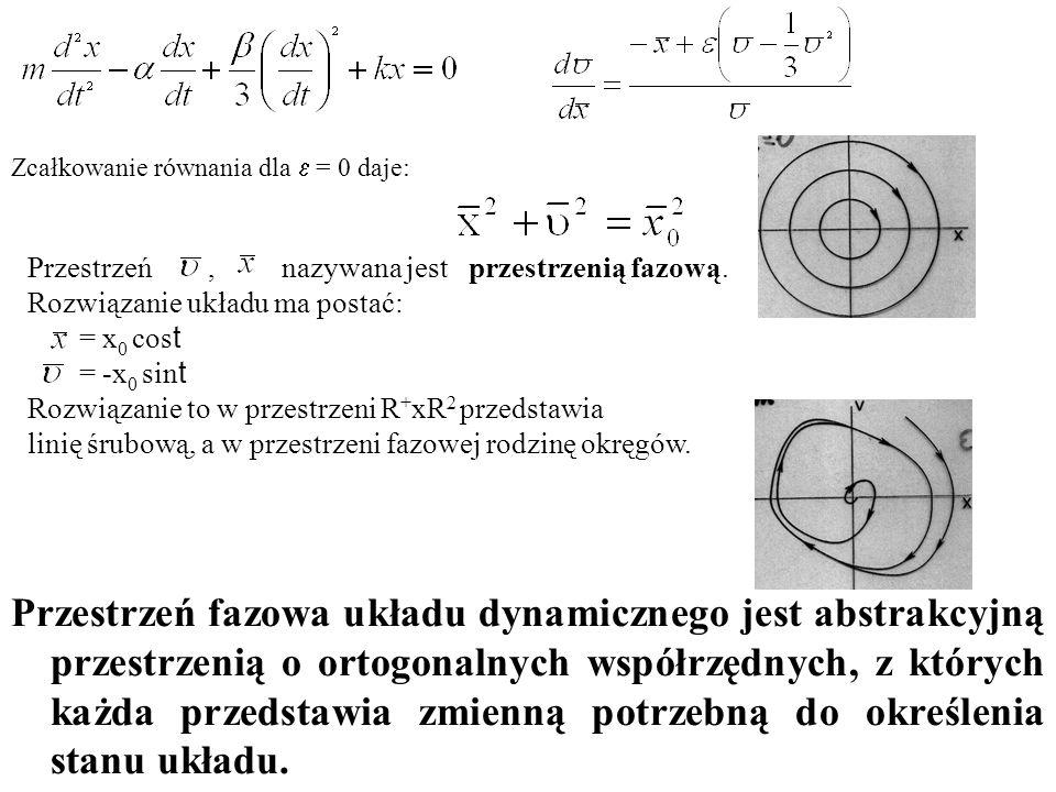Zcałkowanie równania dla e = 0 daje: