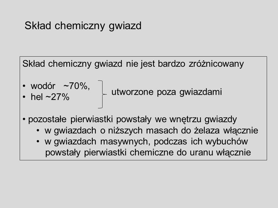 Skład chemiczny gwiazd