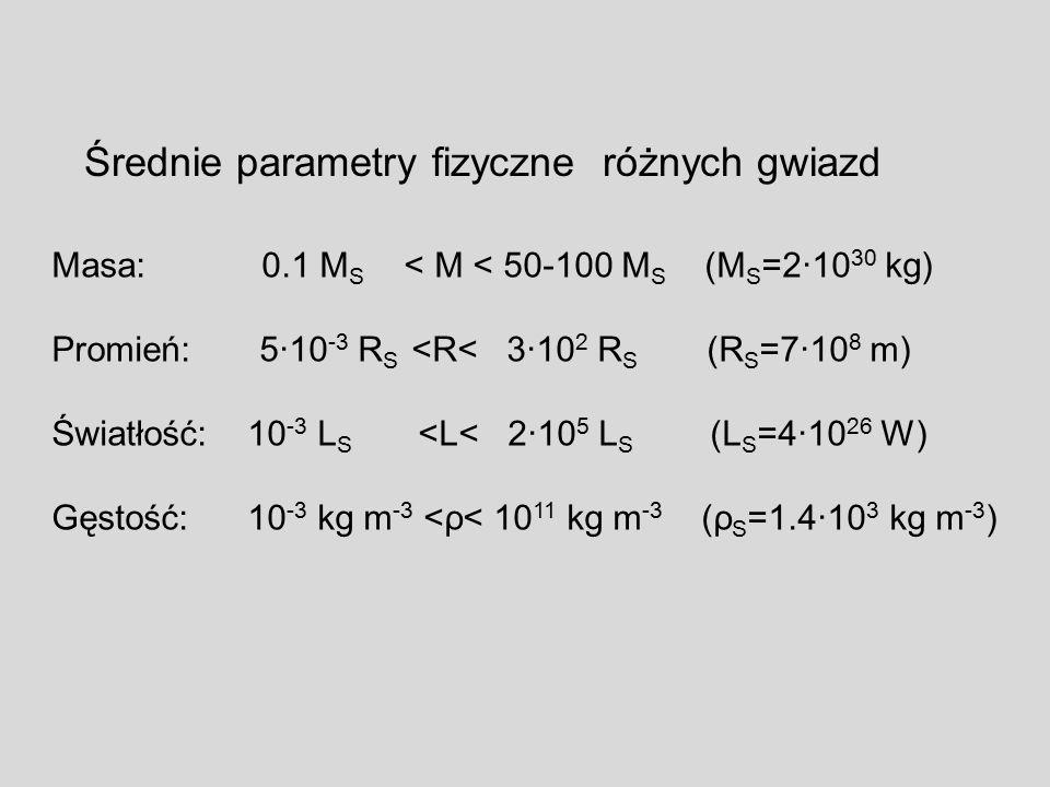 Średnie parametry fizyczne różnych gwiazd