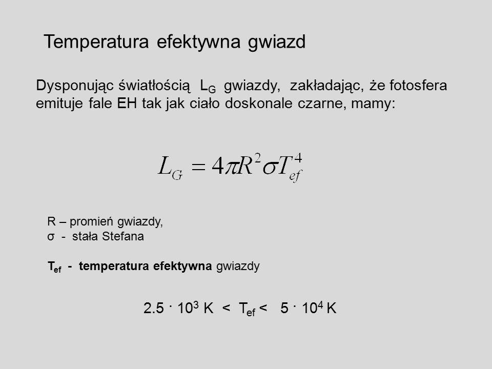 Temperatura efektywna gwiazd
