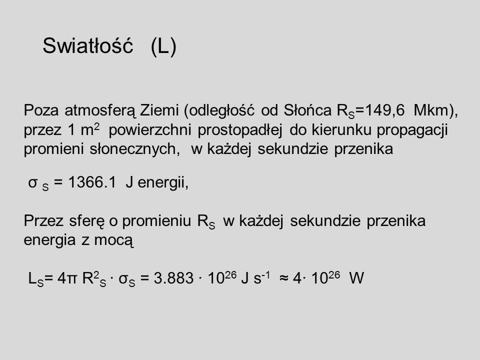 Swiatłość (L) Poza atmosferą Ziemi (odległość od Słońca RS=149,6 Mkm),