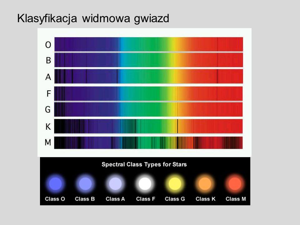 Klasyfikacja widmowa gwiazd