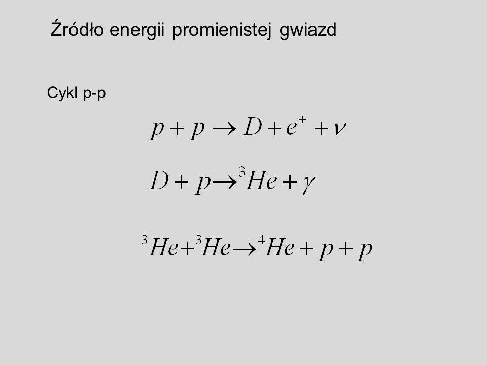 Źródło energii promienistej gwiazd