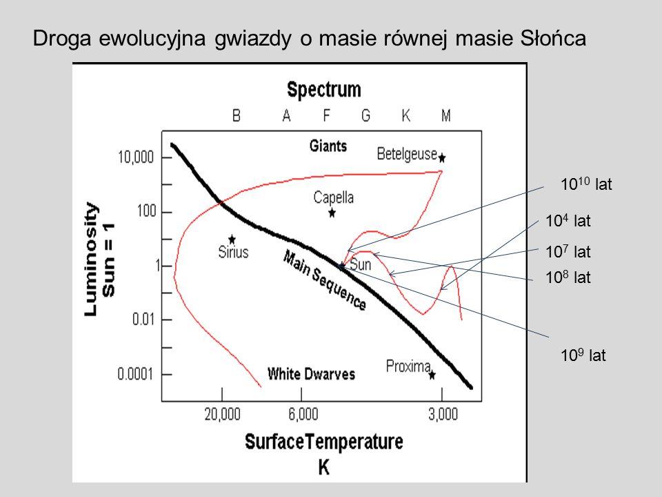 Droga ewolucyjna gwiazdy o masie równej masie Słońca