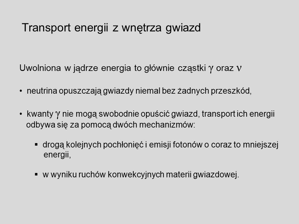 Transport energii z wnętrza gwiazd