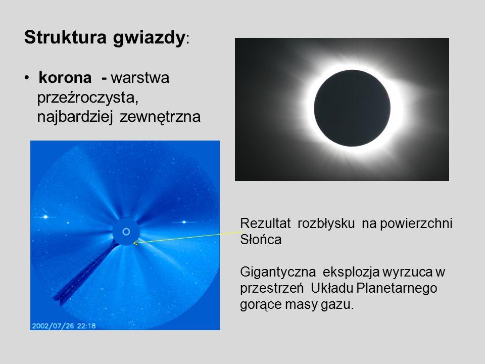 Struktura gwiazdy: korona - warstwa przeźroczysta,