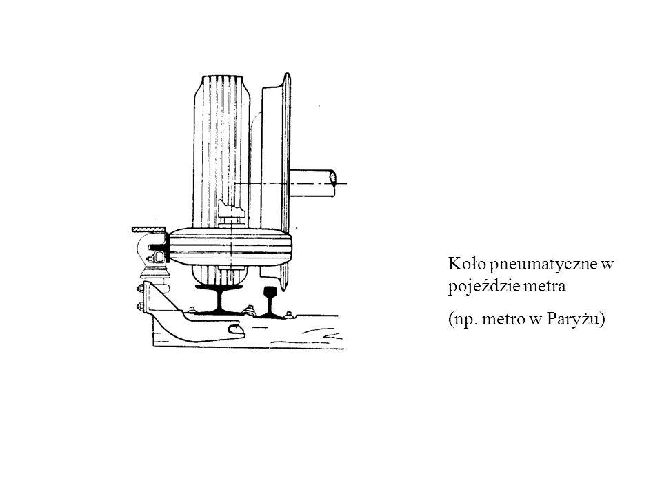 Koło pneumatyczne w pojeździe metra