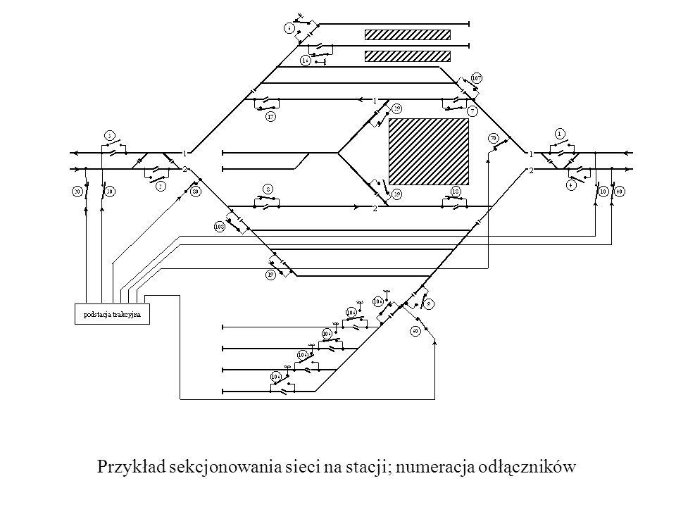 Przykład sekcjonowania sieci na stacji; numeracja odłączników