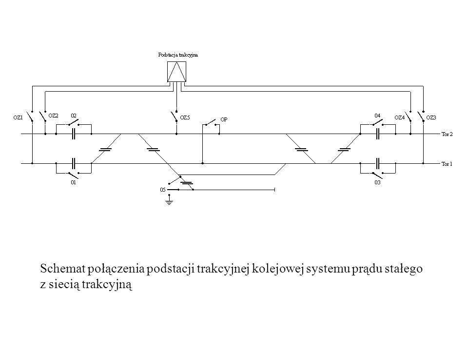 Schemat połączenia podstacji trakcyjnej kolejowej systemu prądu stałego z siecią trakcyjną