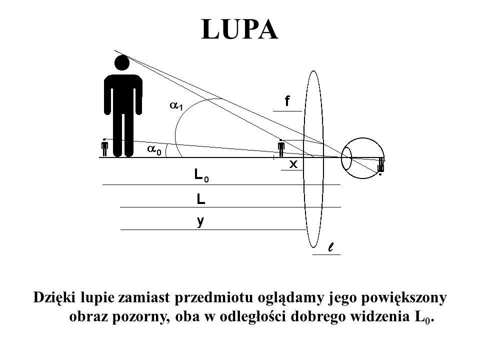 LUPA Dzięki lupie zamiast przedmiotu oglądamy jego powiększony obraz pozorny, oba w odległości dobrego widzenia L0.
