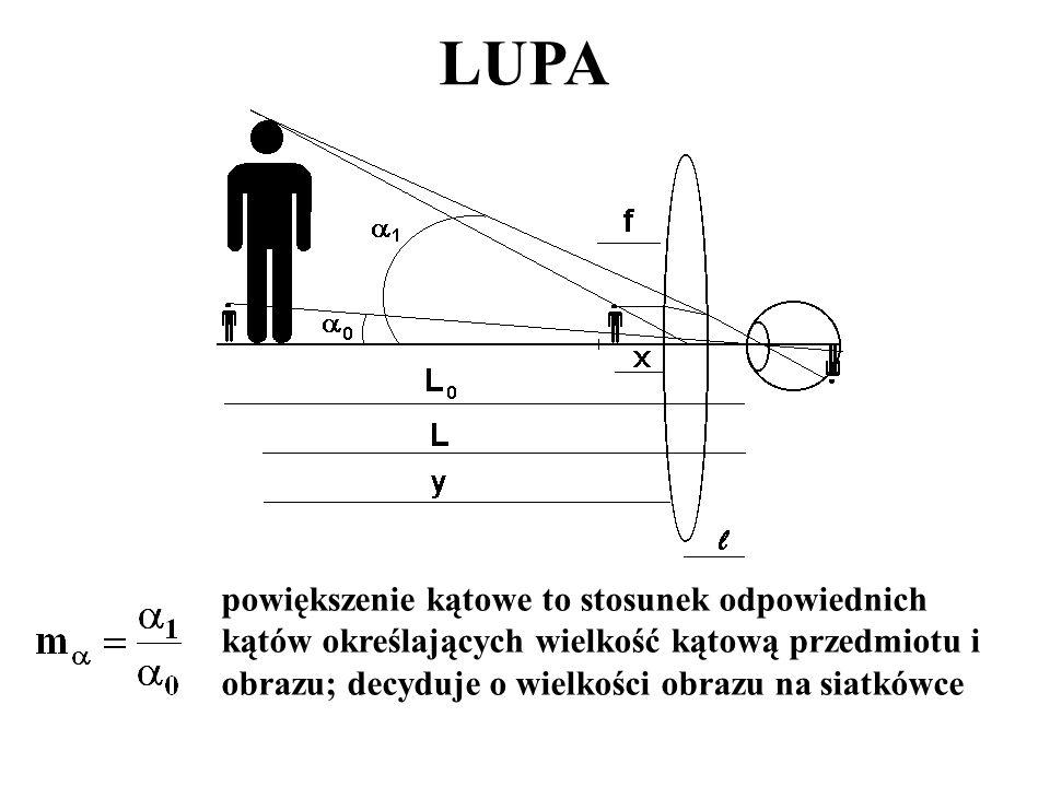 LUPA powiększenie kątowe to stosunek odpowiednich kątów określających wielkość kątową przedmiotu i obrazu; decyduje o wielkości obrazu na siatkówce.