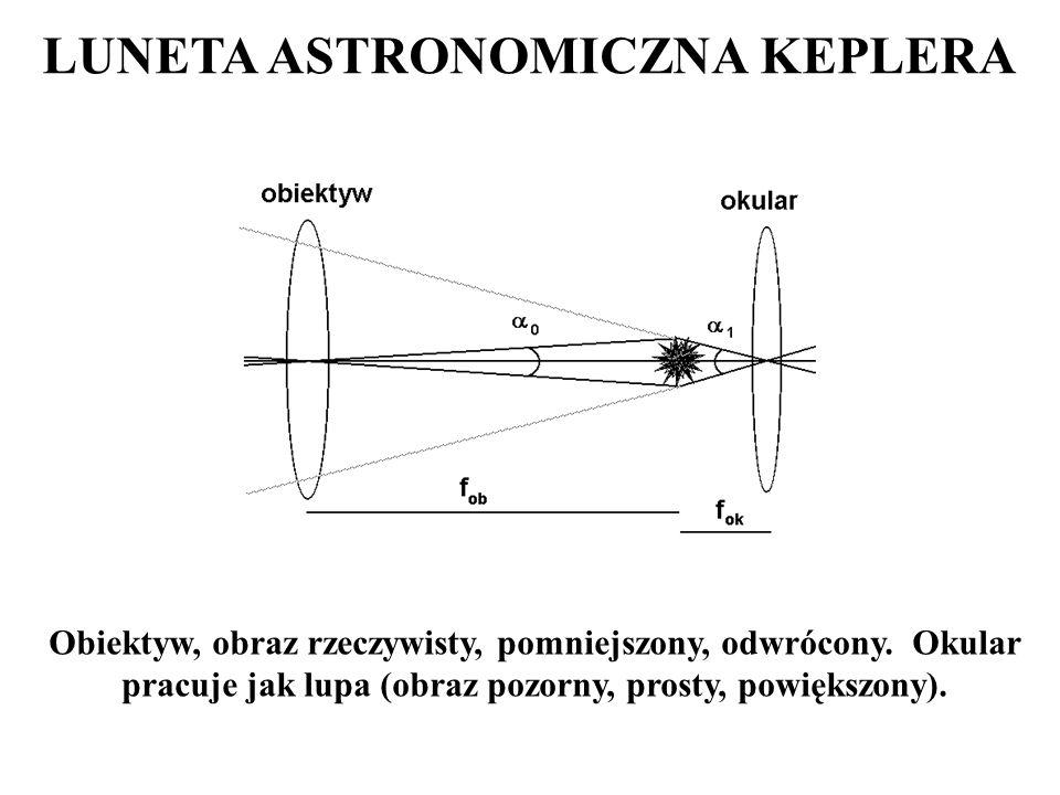 LUNETA ASTRONOMICZNA KEPLERA