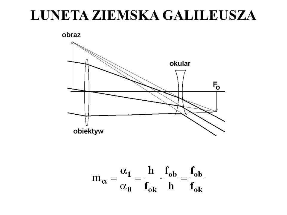 LUNETA ZIEMSKA GALILEUSZA