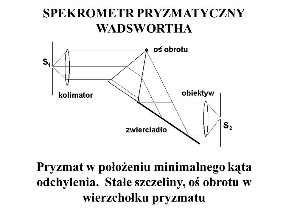 SPEKROMETR PRYZMATYCZNY WADSWORTHA