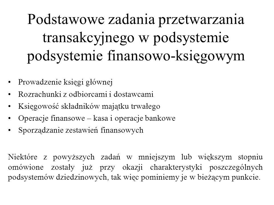 Podstawowe zadania przetwarzania transakcyjnego w podsystemie podsystemie finansowo-księgowym