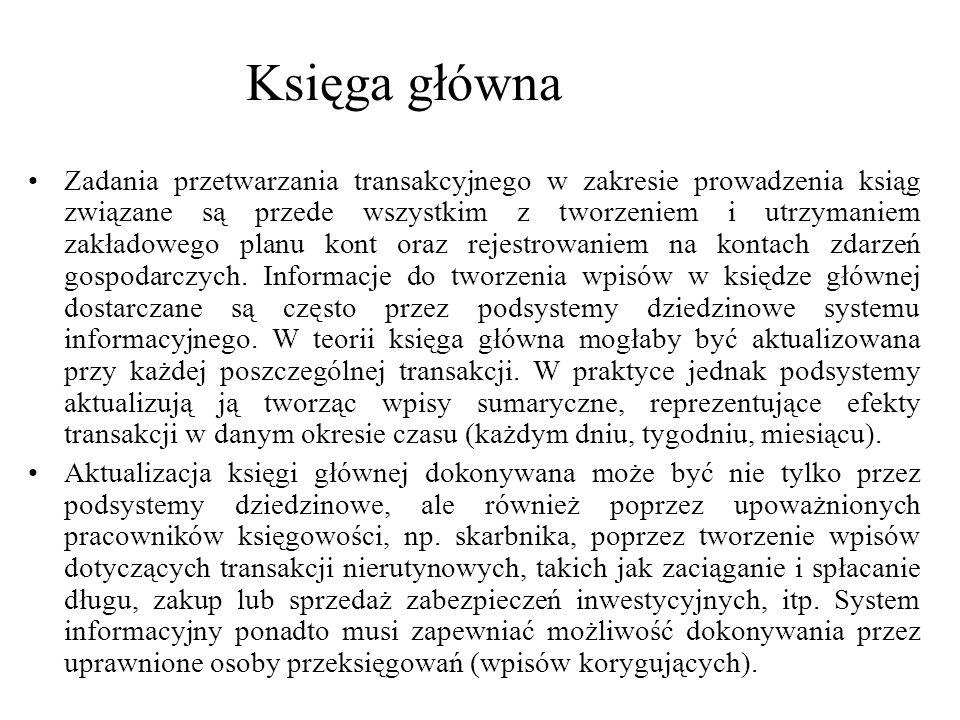 Księga główna