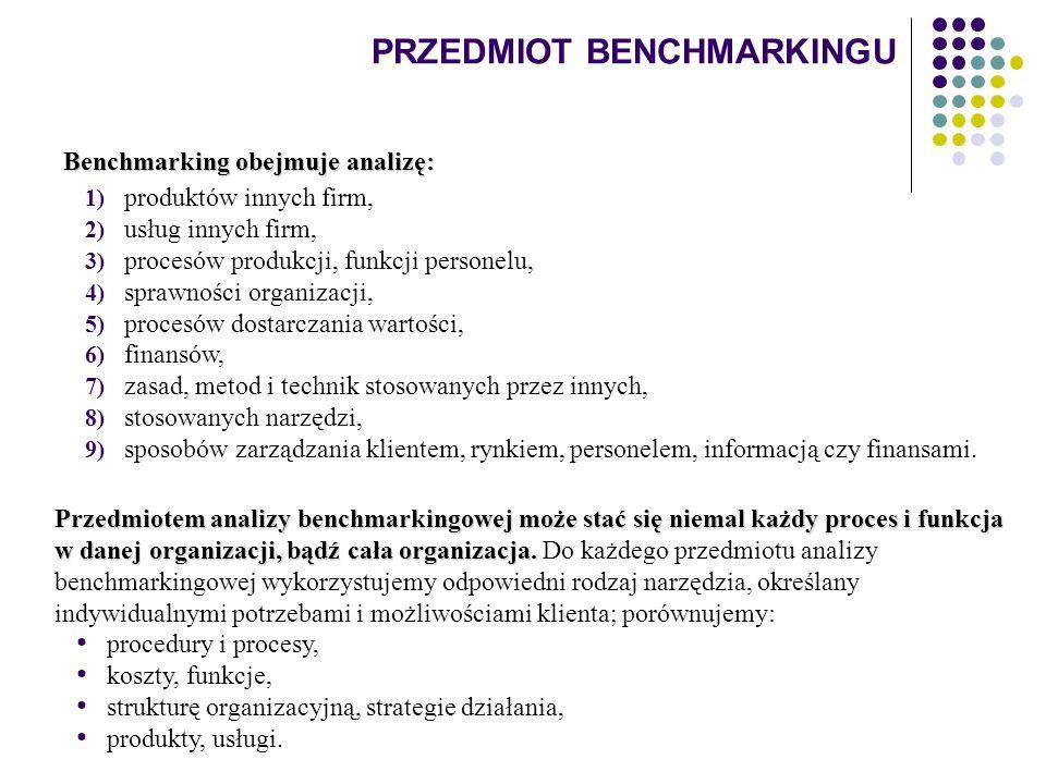 PRZEDMIOT BENCHMARKINGU