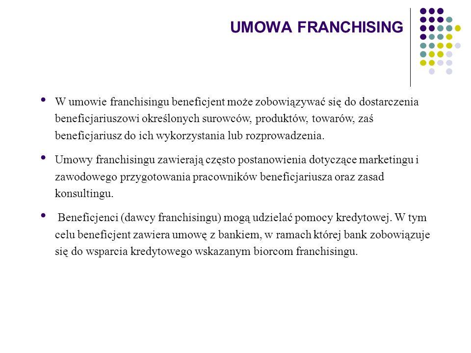 UMOWA FRANCHISING