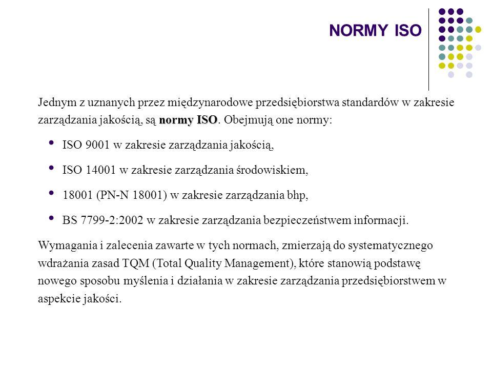 NORMY ISO Jednym z uznanych przez międzynarodowe przedsiębiorstwa standardów w zakresie zarządzania jakością, są normy ISO. Obejmują one normy: