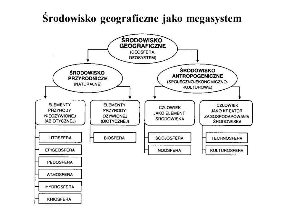 Środowisko geograficzne jako megasystem