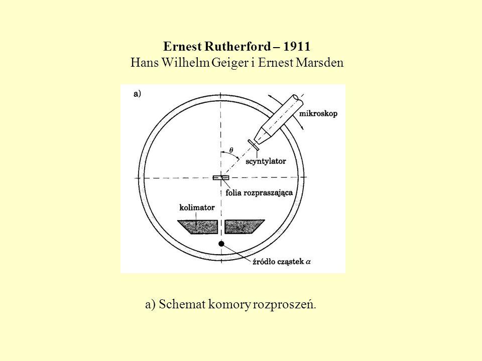 Ernest Rutherford – 1911 Hans Wilhelm Geiger i Ernest Marsden