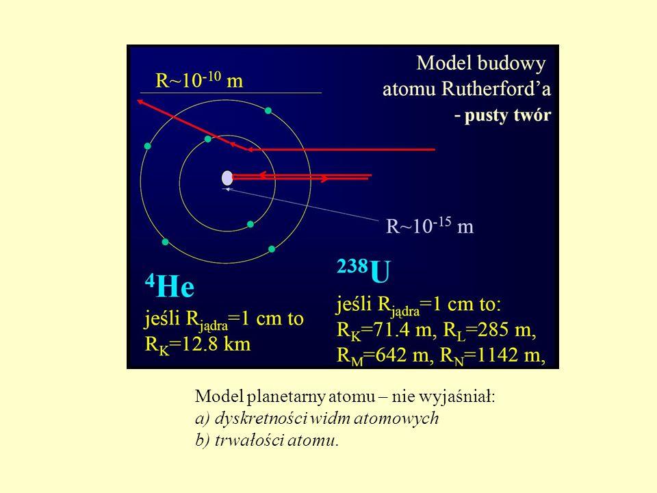 Model planetarny atomu – nie wyjaśniał: