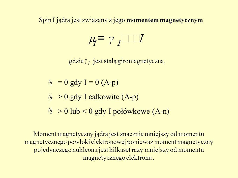 > 0 gdy I całkowite (A-p) > 0 lub < 0 gdy I połówkowe (A-n)