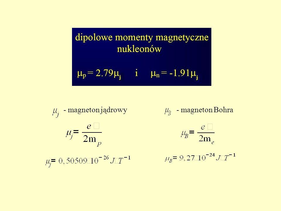 - magneton jądrowy - magneton Bohra