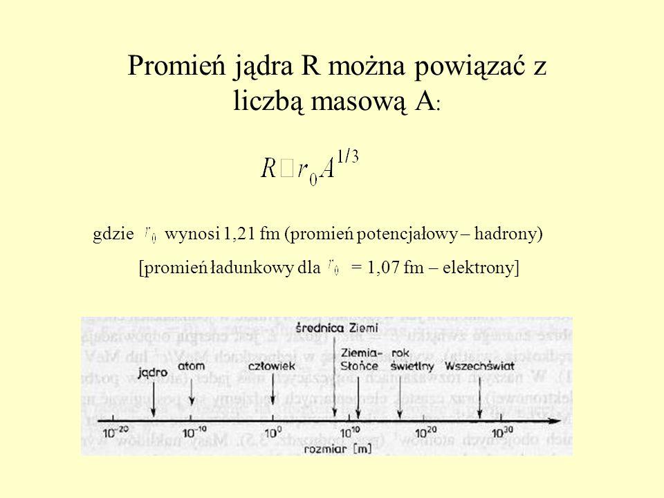 Promień jądra R można powiązać z liczbą masową A: