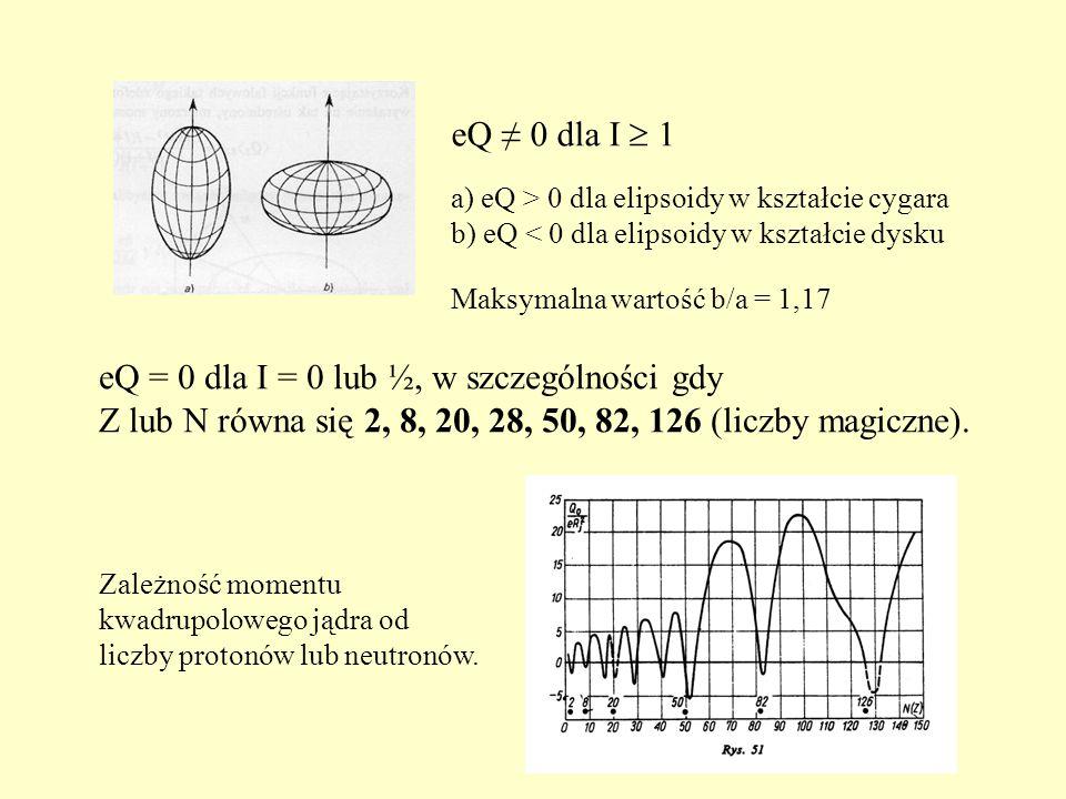 eQ = 0 dla I = 0 lub ½, w szczególności gdy