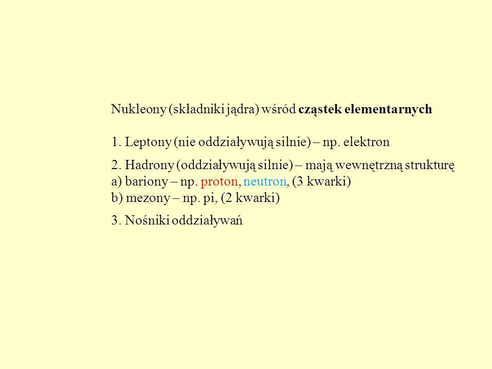 Nukleony (składniki jądra) wśród cząstek elementarnych 1