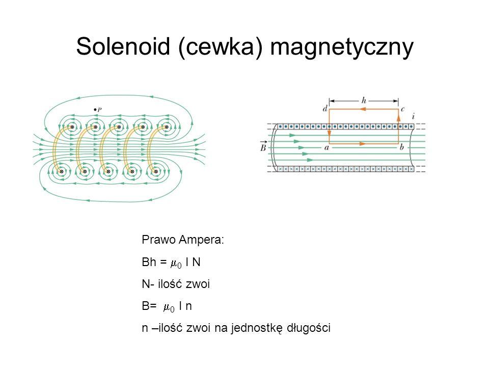 Solenoid (cewka) magnetyczny