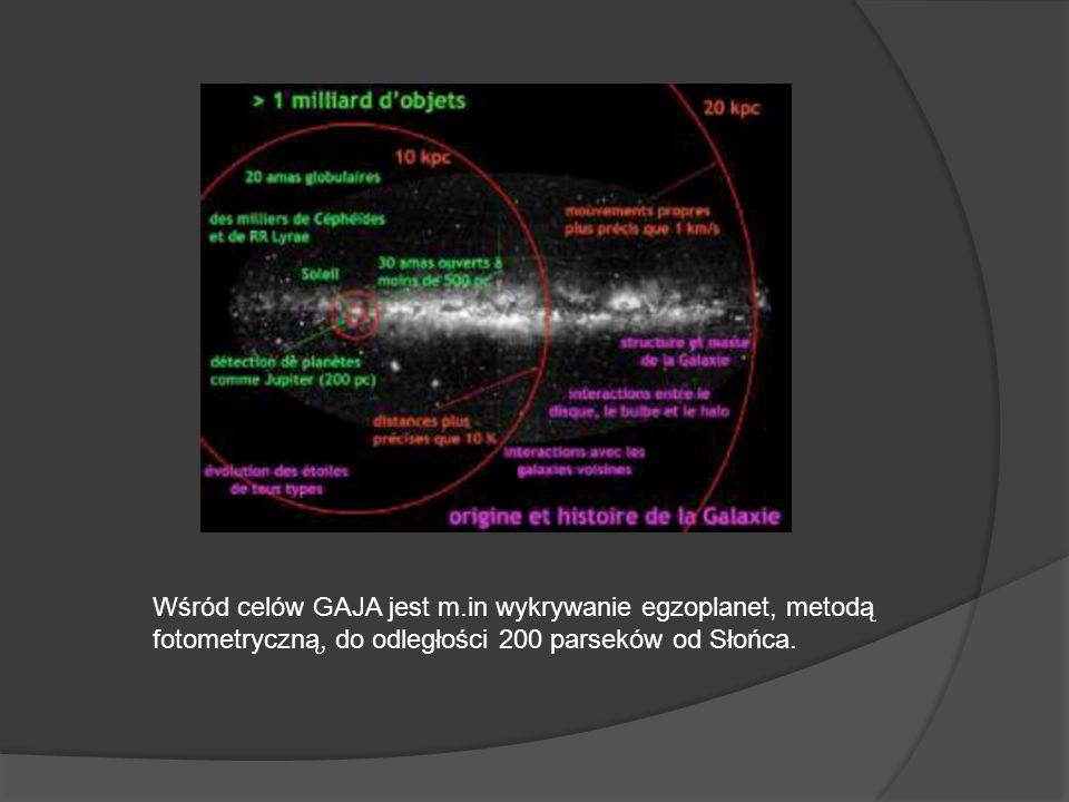 Wśród celów GAJA jest m.in wykrywanie egzoplanet, metodą