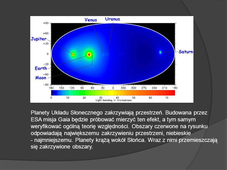 Planety Układu Słonecznego zakrzywiają przestrzeń. Budowana przez