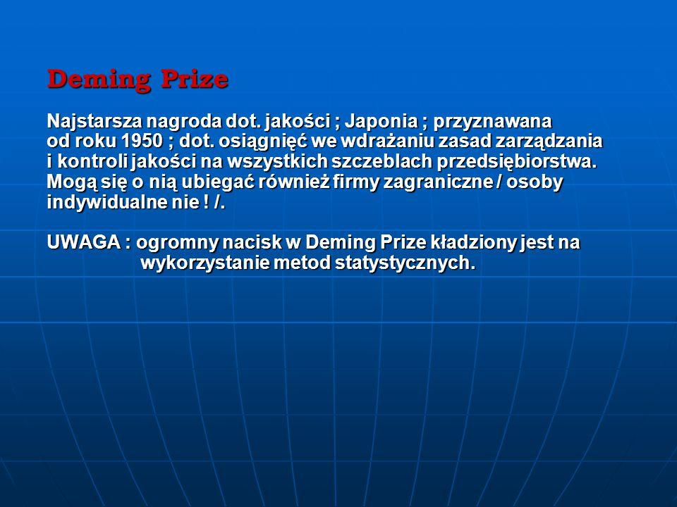 Deming Prize Najstarsza nagroda dot. jakości ; Japonia ; przyznawana