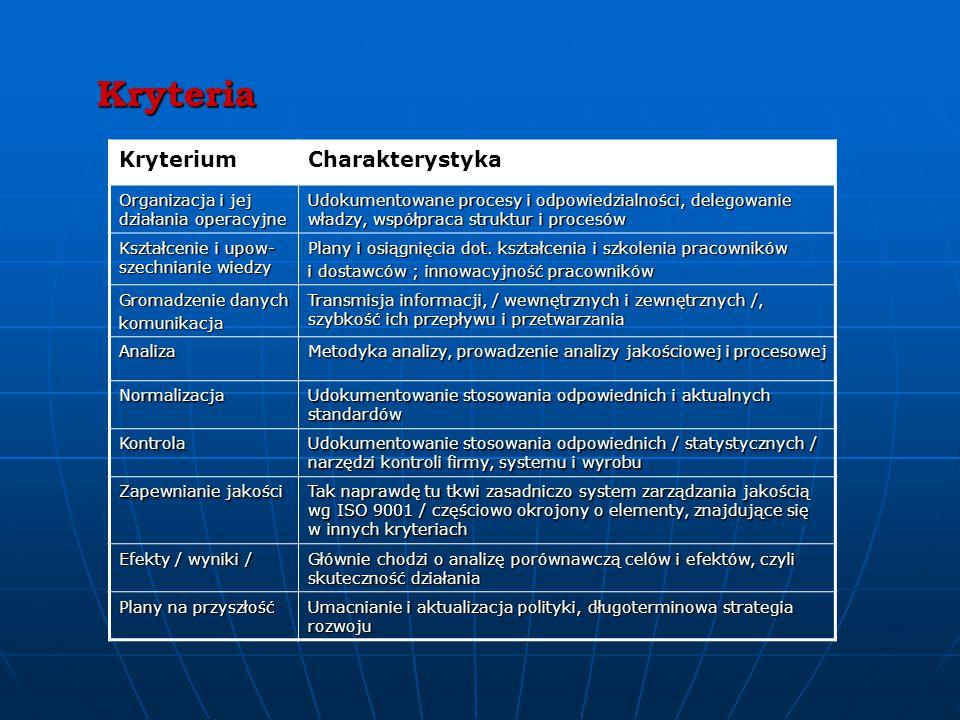 Kryteria Kryterium Charakterystyka