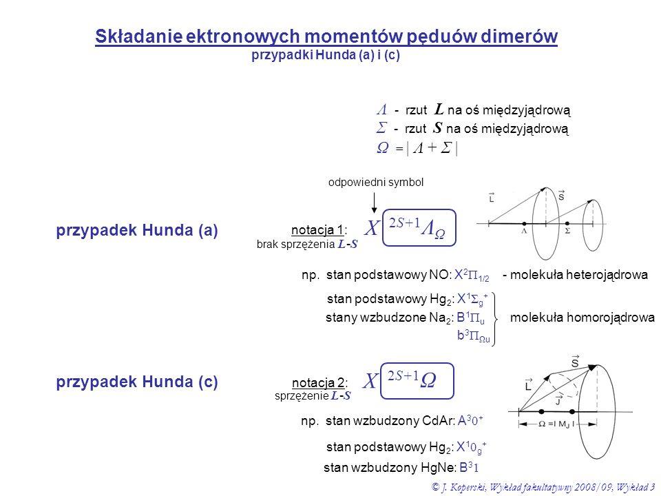 X 2S+1ΛΩ X 2S+1Ω Składanie ektronowych momentów pęduów dimerów