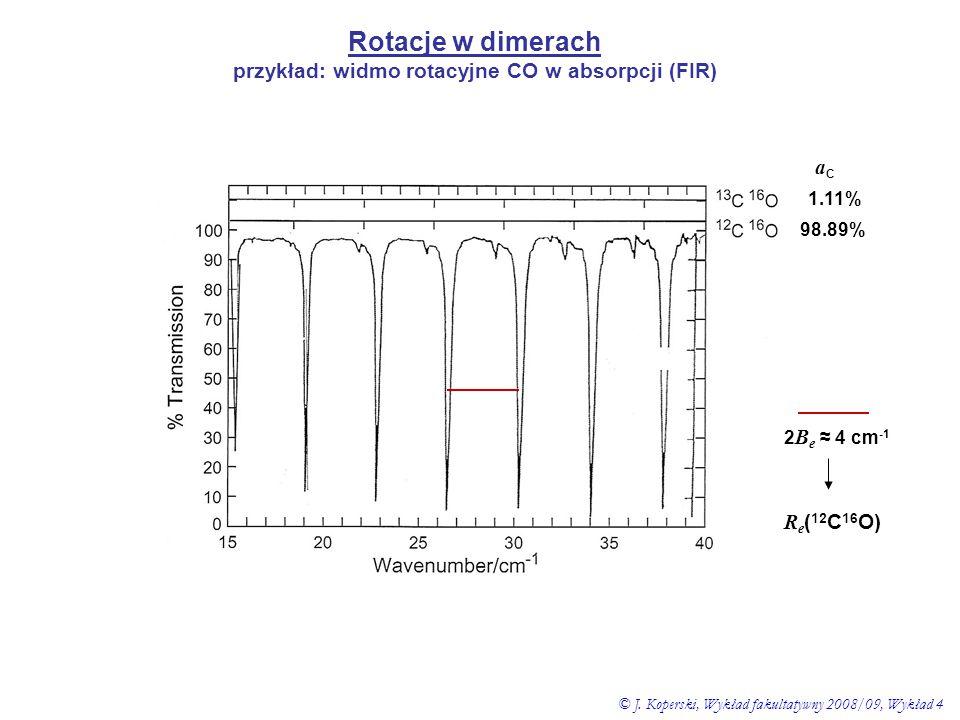 przykład: widmo rotacyjne CO w absorpcji (FIR)
