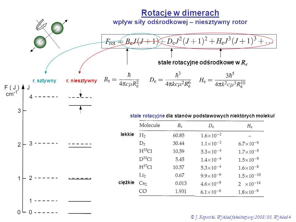 wpływ siły odśrodkowej – niesztywny rotor
