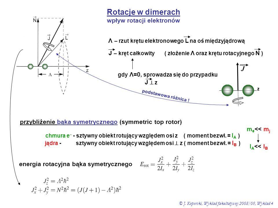 wpływ rotacji elektronów