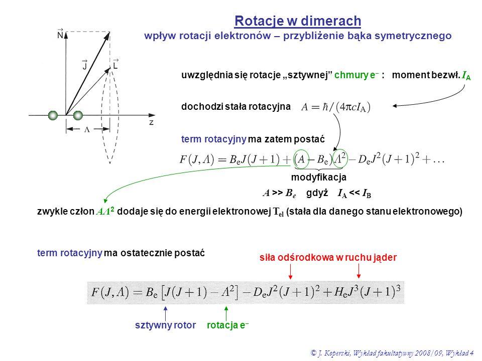 wpływ rotacji elektronów – przybliżenie bąka symetrycznego