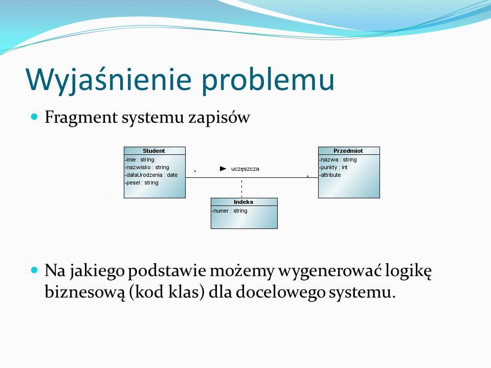 Wyjaśnienie problemu Fragment systemu zapisów