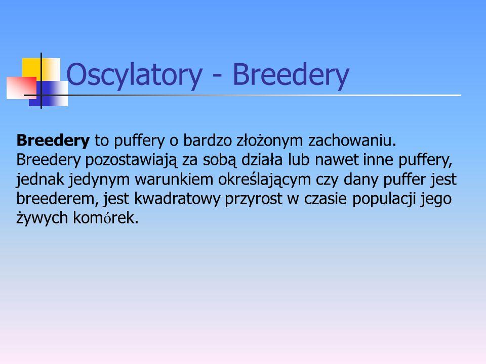 Oscylatory - Breedery