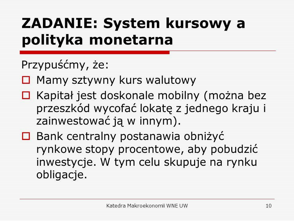 ZADANIE: System kursowy a polityka monetarna