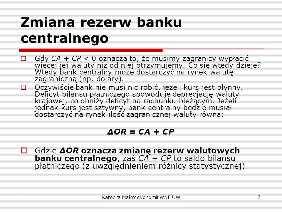 Zmiana rezerw banku centralnego
