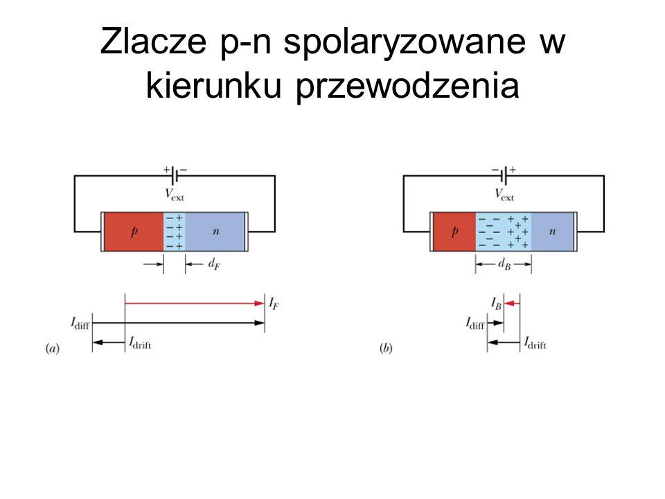 Zlacze p-n spolaryzowane w kierunku przewodzenia
