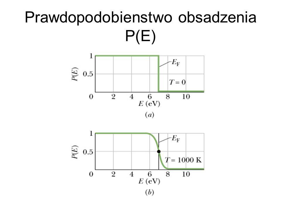Prawdopodobienstwo obsadzenia P(E)