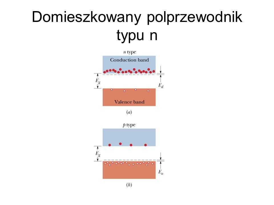 Domieszkowany polprzewodnik typu n