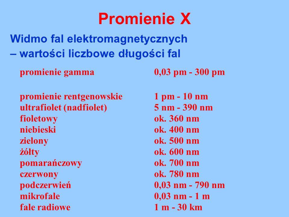 Promienie X Widmo fal elektromagnetycznych