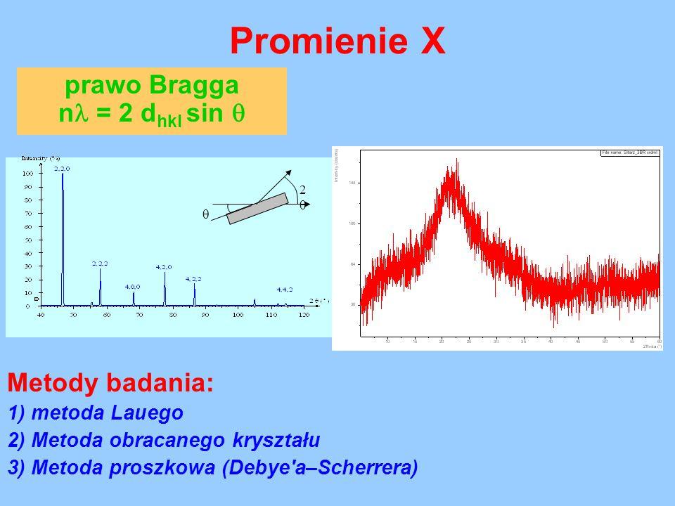Promienie X prawo Bragga n = 2 dhkl sin  Metody badania: